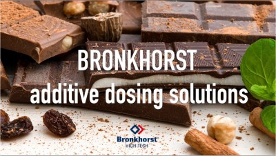 Additive Dosing Solution for the Confectionery Market