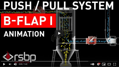 Sistema push/pull